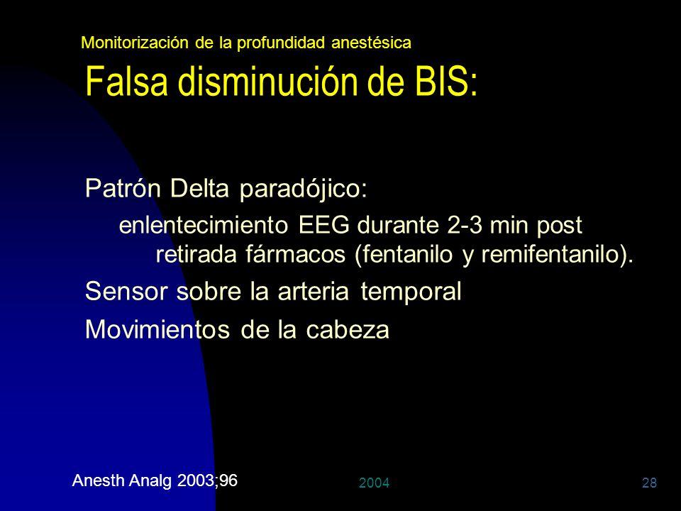 200428 Falsa disminución de BIS: Patrón Delta paradójico: enlentecimiento EEG durante 2-3 min post retirada fármacos (fentanilo y remifentanilo). Sens