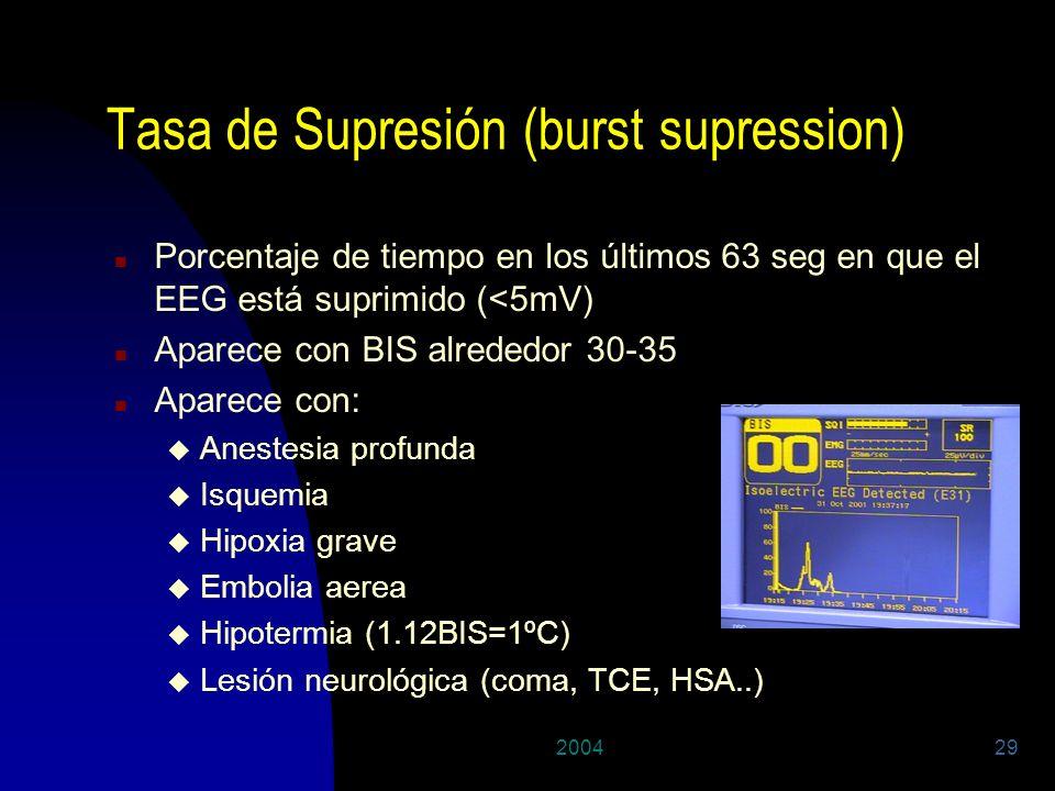 200429 Tasa de Supresión (burst supression) n Porcentaje de tiempo en los últimos 63 seg en que el EEG está suprimido (<5mV) n Aparece con BIS alreded
