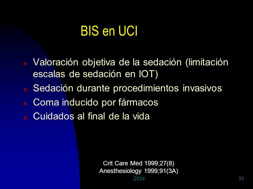 200430 BIS en UCI n Valoración objetiva de la sedación (limitación escalas de sedación en IOT) n Sedación durante procedimientos invasivos n Coma indu