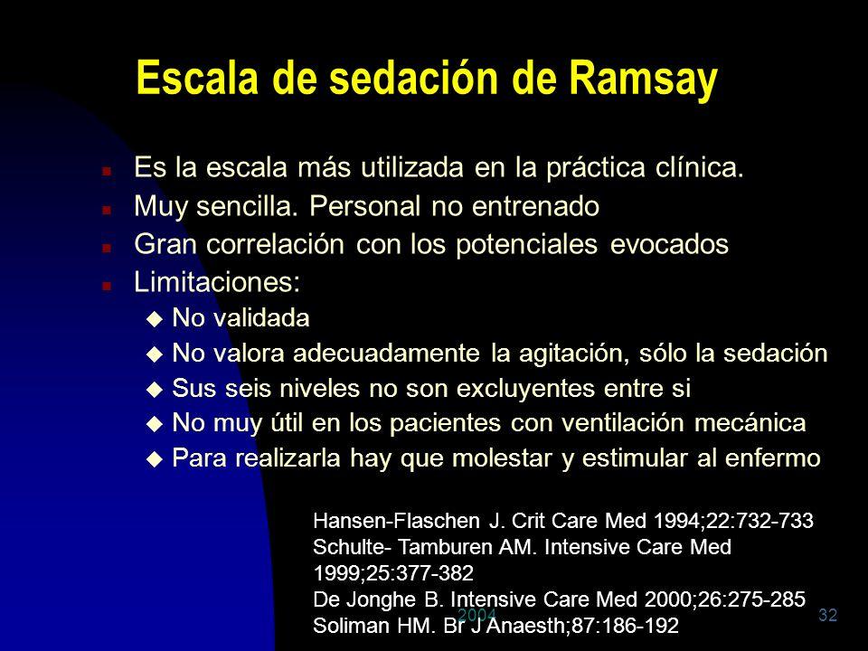 200432 Escala de sedación de Ramsay n Es la escala más utilizada en la práctica clínica. n Muy sencilla. Personal no entrenado n Gran correlación con