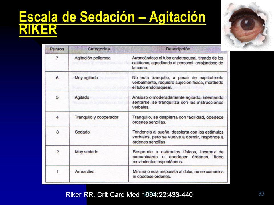 200433 Escala de Sedación – Agitación RIKER Riker RR. Crit Care Med 1994;22:433-440