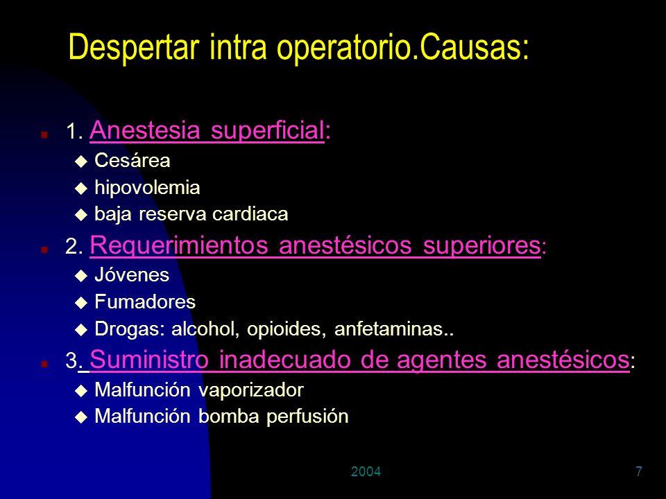 20047 Despertar intra operatorio.Causas: n 1. Anestesia superficial: u Cesárea u hipovolemia u baja reserva cardiaca n 2. Requerimientos anestésicos s