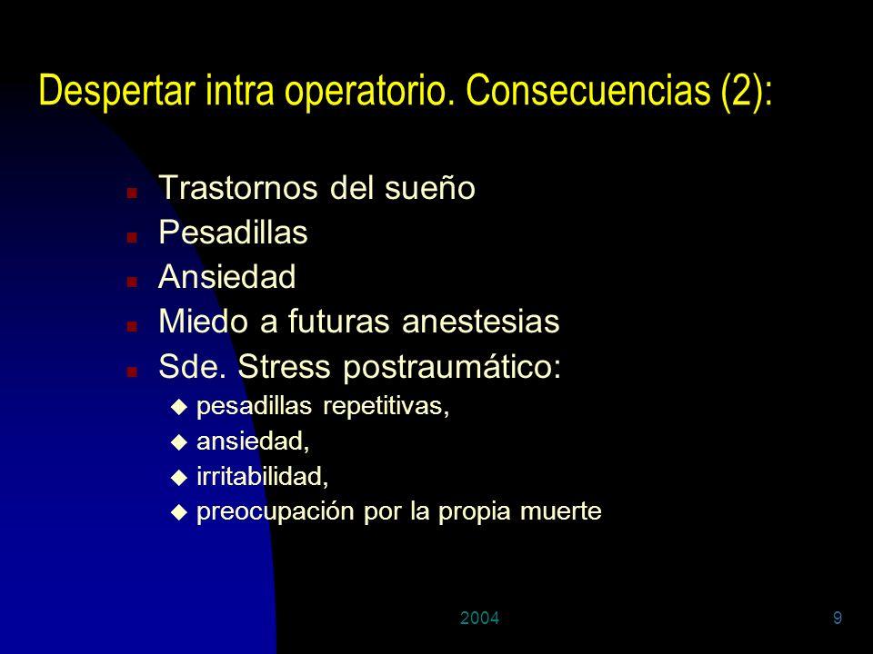 20049 Despertar intra operatorio. Consecuencias (2): n Trastornos del sueño n Pesadillas n Ansiedad n Miedo a futuras anestesias n Sde. Stress postrau