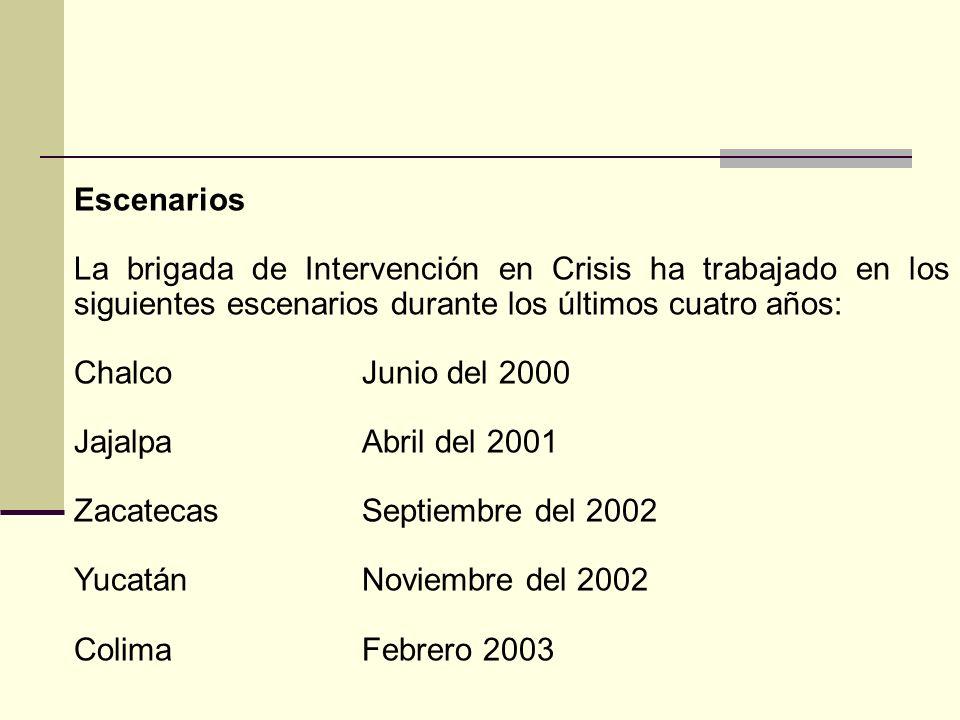 Escenarios donde ha trabajado la Brigada de Intervención en Crisis. Del 2000 al 2003.