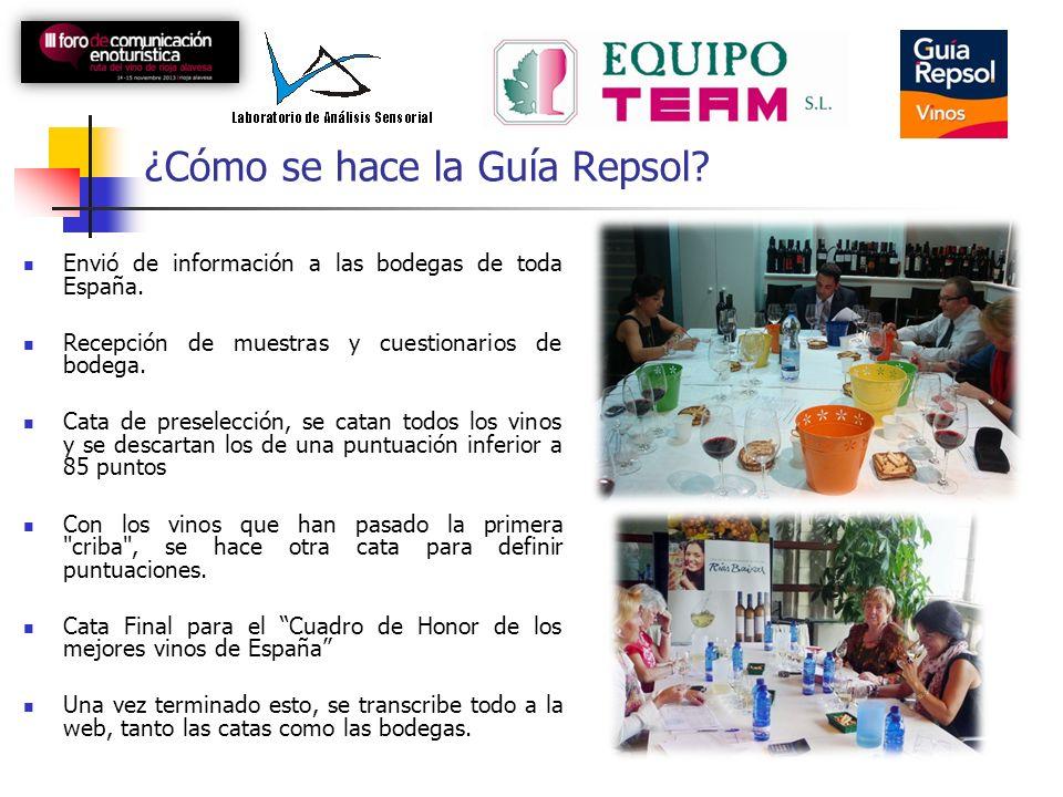 ¿Cómo se hace la Guía Repsol? Envió de información a las bodegas de toda España. Recepción de muestras y cuestionarios de bodega. Cata de preselección