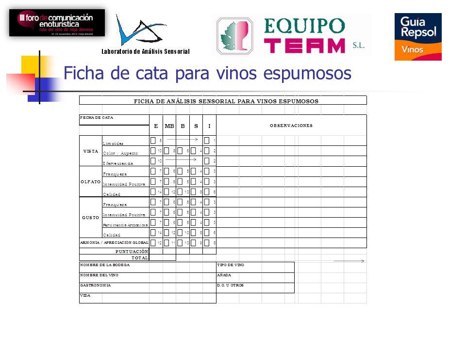 Ficha de cata para vinos espumosos