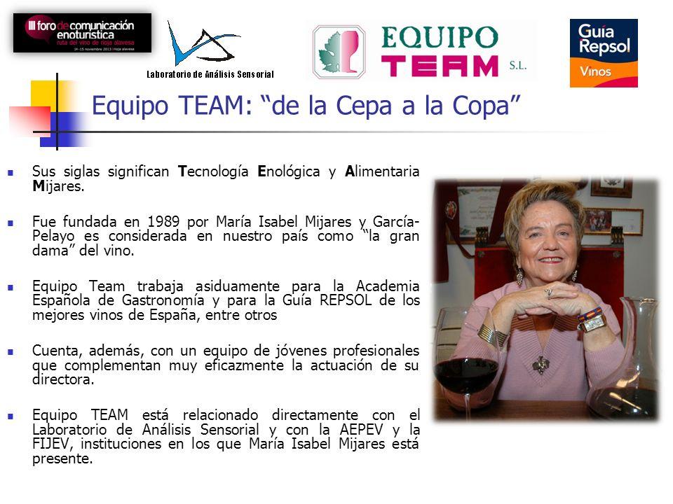 Equipo TEAM: de la Cepa a la Copa Sus siglas significan Tecnología Enológica y Alimentaria Mijares. Fue fundada en 1989 por María Isabel Mijares y Gar