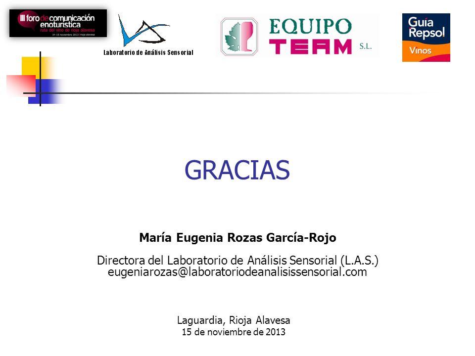 GRACIAS Laguardia, Rioja Alavesa 15 de noviembre de 2013 María Eugenia Rozas García-Rojo Directora del Laboratorio de Análisis Sensorial (L.A.S.) euge