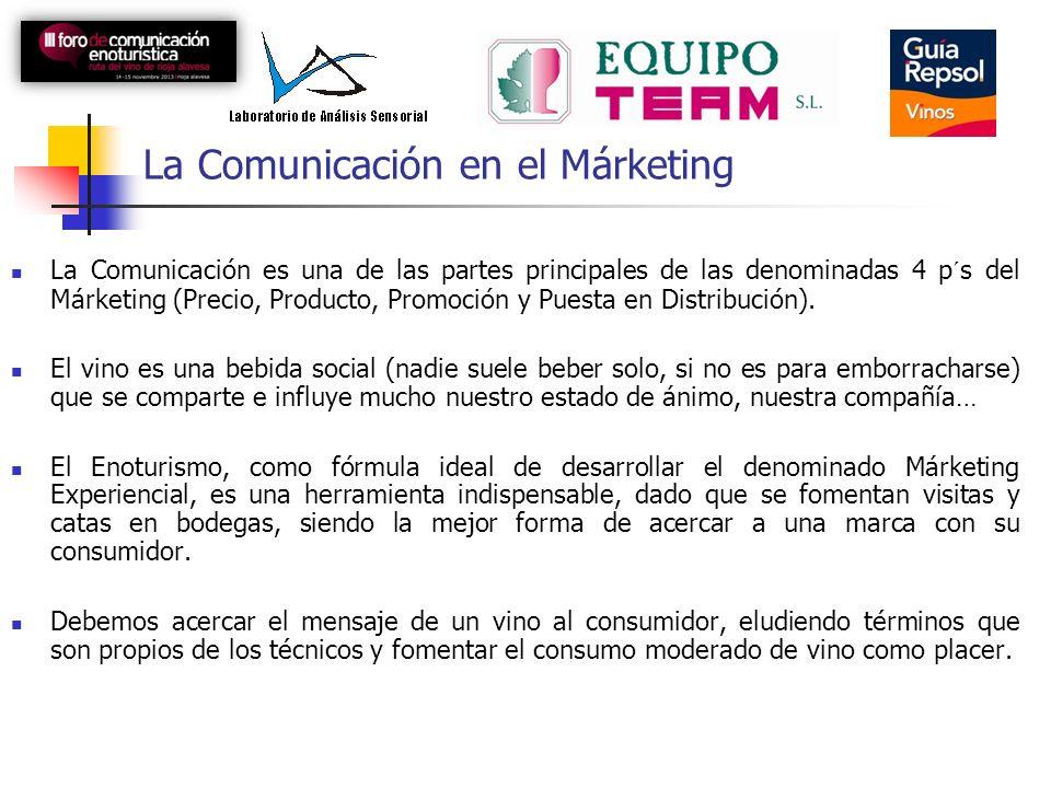 La Comunicación en el Márketing La Comunicación es una de las partes principales de las denominadas 4 p´s del Márketing (Precio, Producto, Promoción y