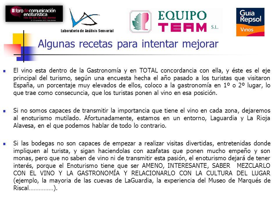 GRACIAS Laguardia, Rioja Alavesa 15 de noviembre de 2013 María Eugenia Rozas García-Rojo Directora del Laboratorio de Análisis Sensorial (L.A.S.) eugeniarozas@laboratoriodeanalisissensorial.com