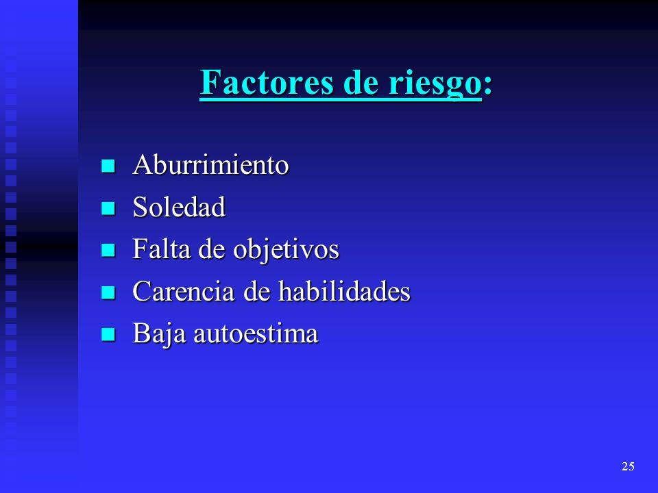 25 Factores de riesgo: Aburrimiento Aburrimiento Soledad Soledad Falta de objetivos Falta de objetivos Carencia de habilidades Carencia de habilidades