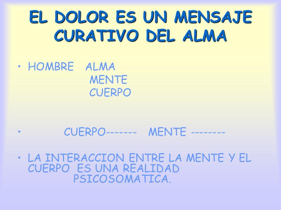 EL DOLOR ES UN MENSAJE CURATIVO DEL ALMA HOMBRE ALMA MENTE CUERPO CUERPO------- MENTE -------- LA INTERACCION ENTRE LA MENTE Y EL CUERPO ES UNA REALID