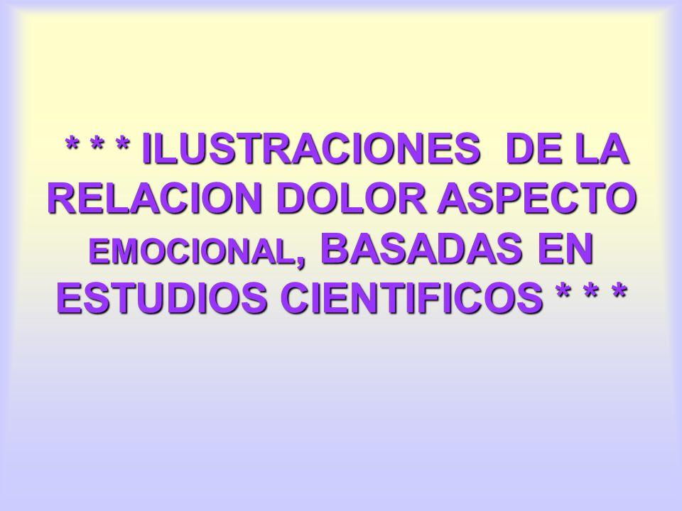 * * * ILUSTRACIONES DE LA RELACION DOLOR ASPECTO EMOCIONAL, BASADAS EN ESTUDIOS CIENTIFICOS * * * * * * ILUSTRACIONES DE LA RELACION DOLOR ASPECTO EMO