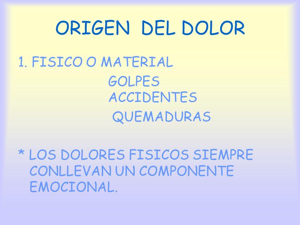 ORIGEN DEL DOLOR 1. FISICO O MATERIAL GOLPES ACCIDENTES QUEMADURAS * LOS DOLORES FISICOS SIEMPRE CONLLEVAN UN COMPONENTE EMOCIONAL.