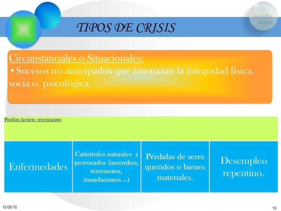 10 10/06/10 TIPOS DE CRISIS Circunstanciales o Situacionales: Sucesos no anticipados que amenazan la integridad física, socia o psicológica. Circunsta