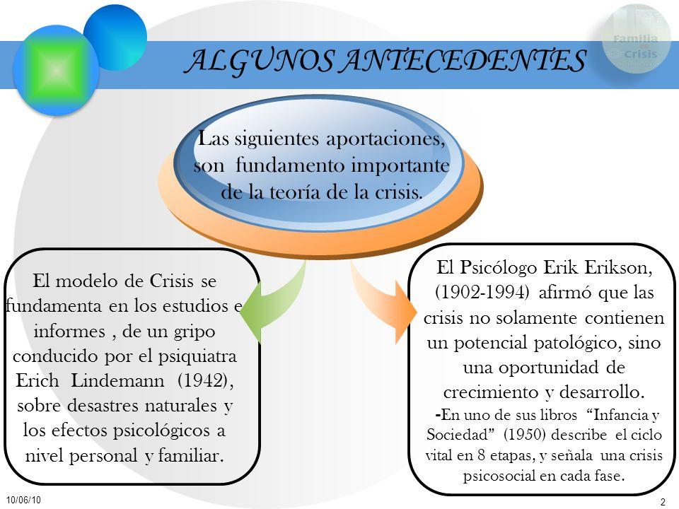 2 10/06/10 ALGUNOS ANTECEDENTES El modelo de Crisis se fundamenta en los estudios e informes, de un gripo conducido por el psiquiatra Erich Lindemann