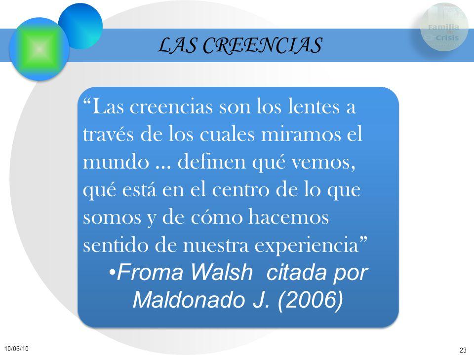 23 10/06/10 LAS CREENCIAS Las creencias son los lentes a través de los cuales miramos el mundo … definen qué vemos, qué está en el centro de lo que so