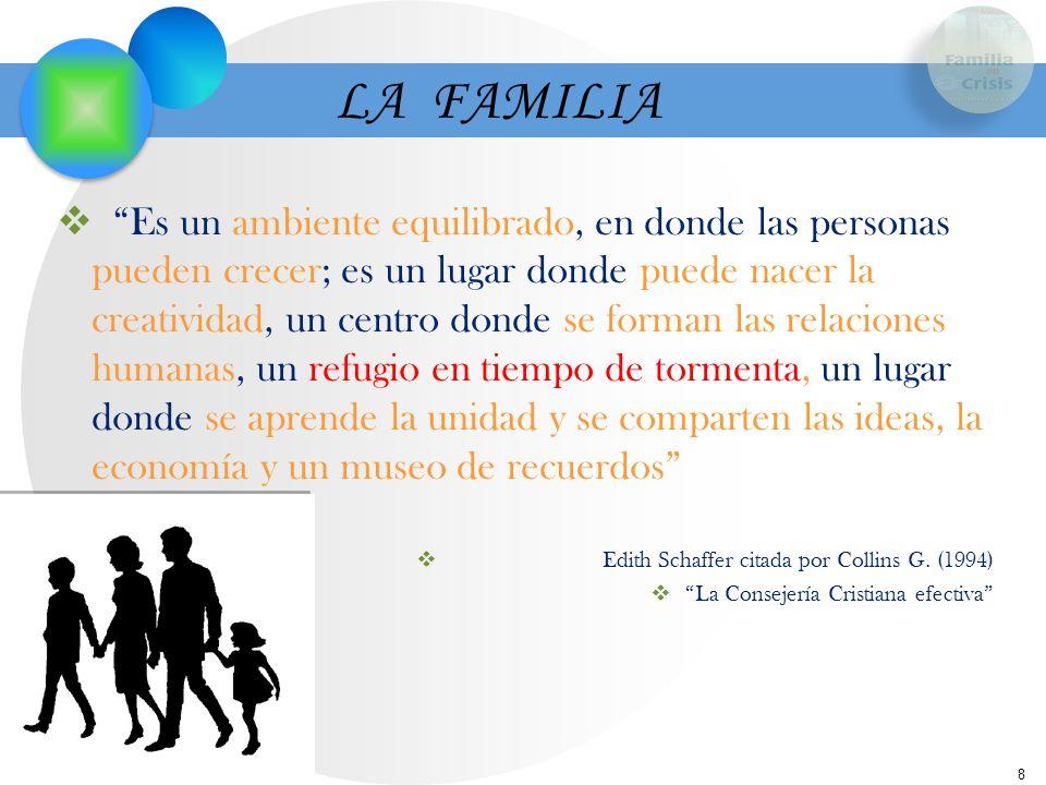 8 10/06/10 LA FAMILIA Es un ambiente equilibrado, en donde las personas pueden crecer; es un lugar donde puede nacer la creatividad, un centro donde s
