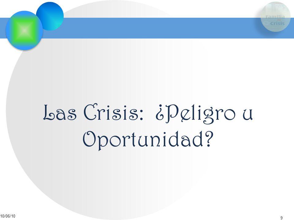 10 10/06/10 TIPOS DE CRISIS Circunstanciales o Situacionales: Sucesos no anticipados que amenazan la integridad física, socia o psicológica.