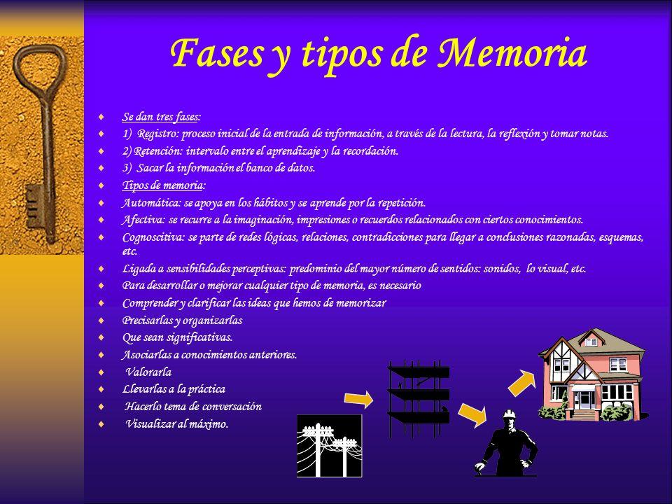 Fases y tipos de Memoria Se dan tres fases: 1) Registro: proceso inicial de la entrada de información, a través de la lectura, la reflexión y tomar no
