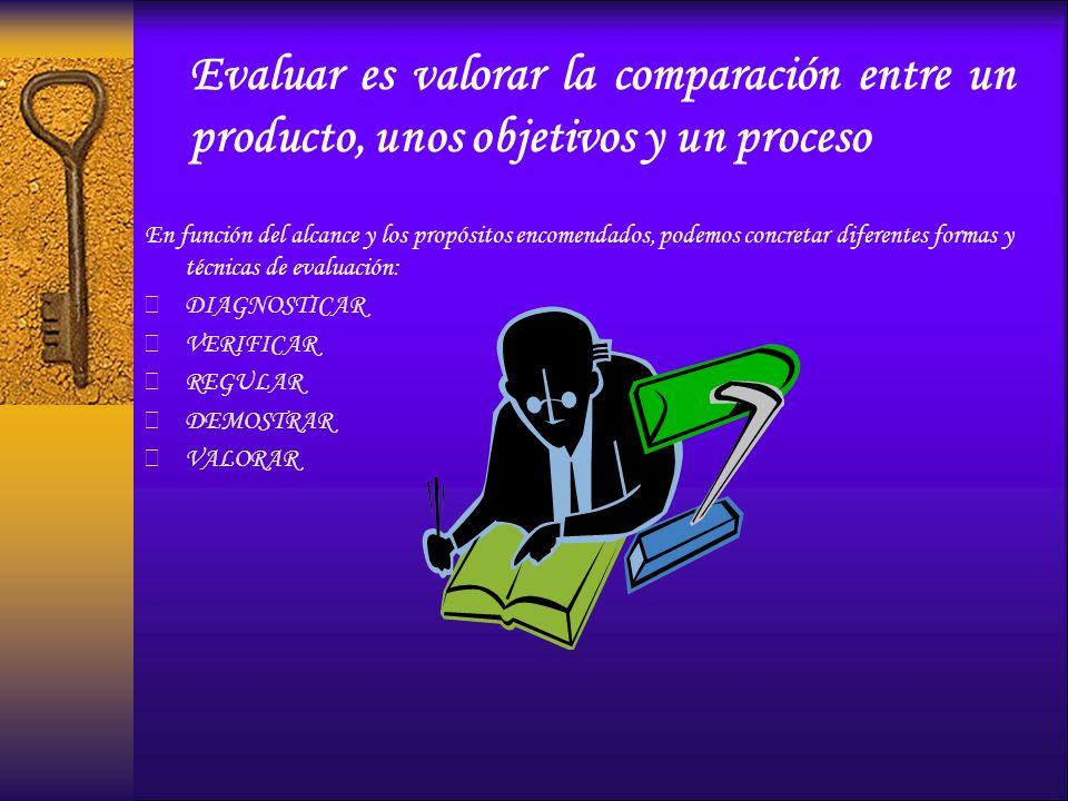 Evaluar es valorar la comparación entre un producto, unos objetivos y un proceso En función del alcance y los propósitos encomendados, podemos concret