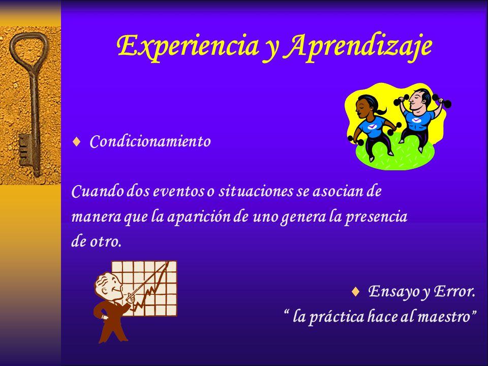 Experiencia y Aprendizaje Condicionamiento Cuando dos eventos o situaciones se asocian de manera que la aparición de uno genera la presencia de otro.