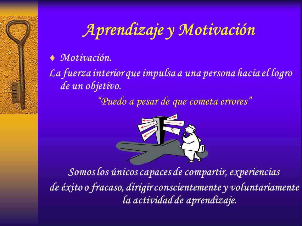 Aprendizaje y Motivación Motivación. La fuerza interior que impulsa a una persona hacia el logro de un objetivo. Puedo a pesar de que cometa errores S