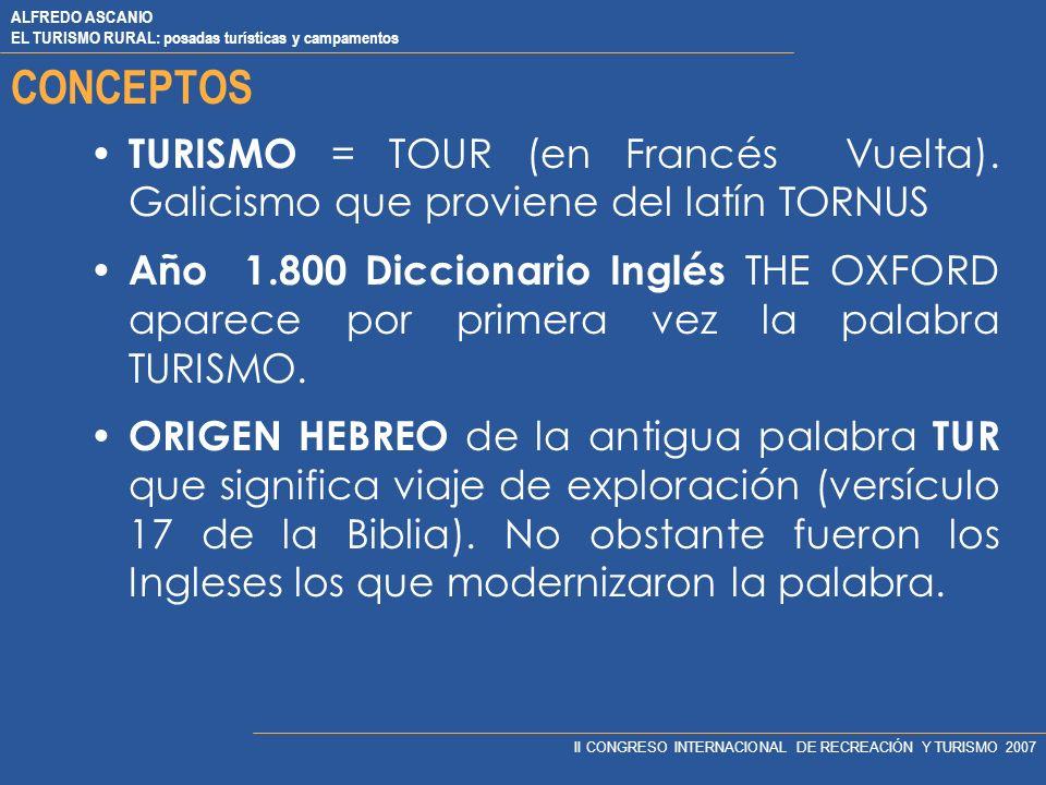 ALFREDO ASCANIO EL TURISMO RURAL: posadas turísticas y campamentos II CONGRESO INTERNACIONAL DE RECREACIÓN Y TURISMO 2007 CONCEPTOS TURISMO = TOUR (en Francés Vuelta).