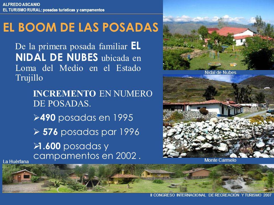 ALFREDO ASCANIO EL TURISMO RURAL: posadas turísticas y campamentos II CONGRESO INTERNACIONAL DE RECREACIÓN Y TURISMO 2007 LOGROS 1.CULTURALES 2.SOCIAL