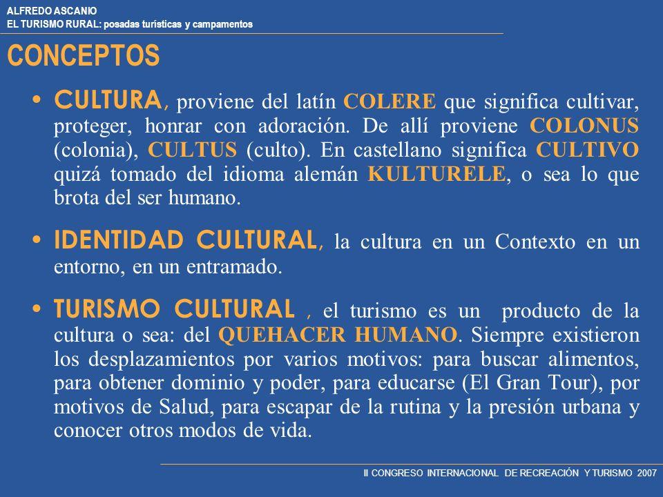 ALFREDO ASCANIO EL TURISMO RURAL: posadas turísticas y campamentos II CONGRESO INTERNACIONAL DE RECREACIÓN Y TURISMO 2007 CONCEPTOS TURISMO = TOUR (en