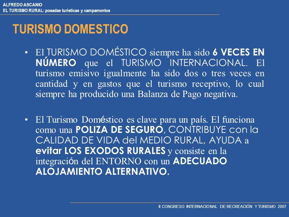 ALFREDO ASCANIO EL TURISMO RURAL: posadas turísticas y campamentos II CONGRESO INTERNACIONAL DE RECREACIÓN Y TURISMO 2007 TURISMO INTERNACIONAL 1970: