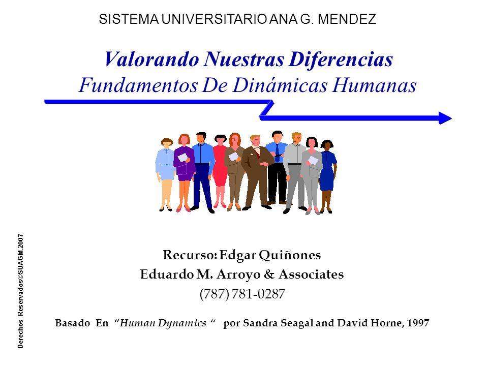Derechos Reservados©SUAGM.2007 Valorando Nuestras Diferencias Fundamentos De Dinámicas Humanas Recurso: Edgar Quiñones Eduardo M.