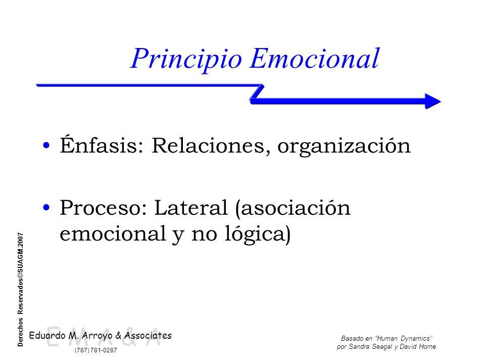 E M A & A Eduardo M. Arroyo & Associates (787) 781-0287 Basado en Human Dynamics por Sandra Seagal y David Horne Derechos Reservados©SUAGM.2007 Princi
