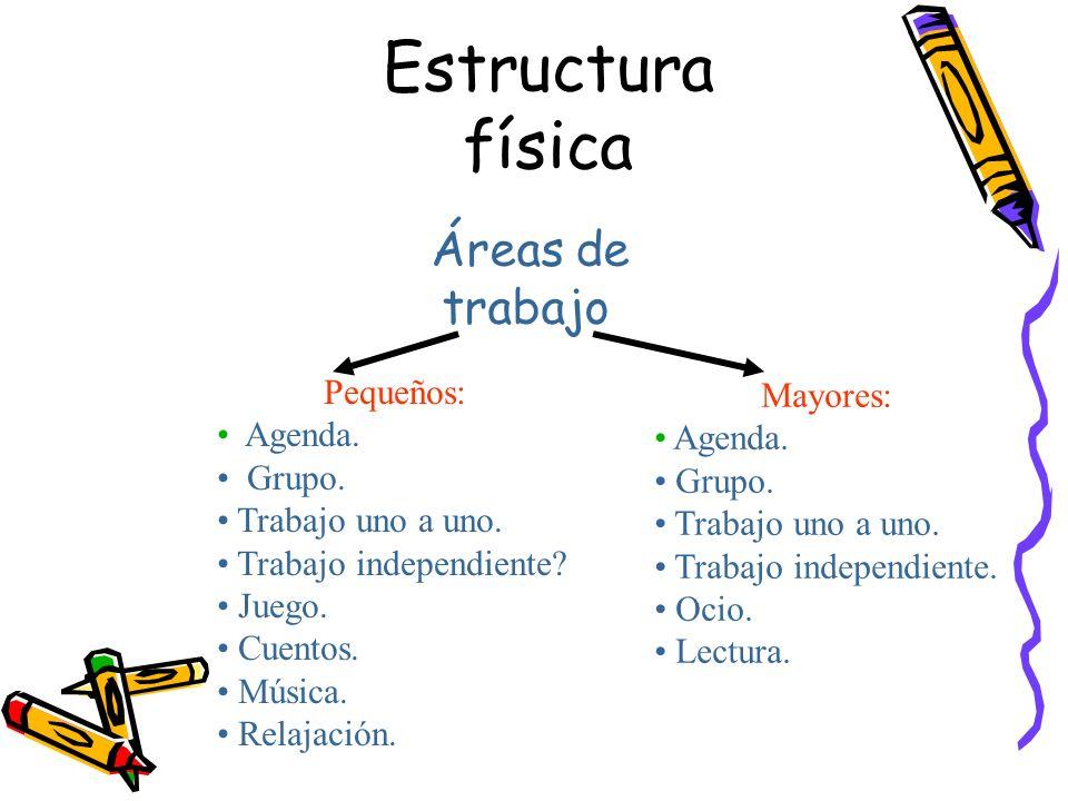 Estructura física Áreas de trabajo Pequeños: Agenda.