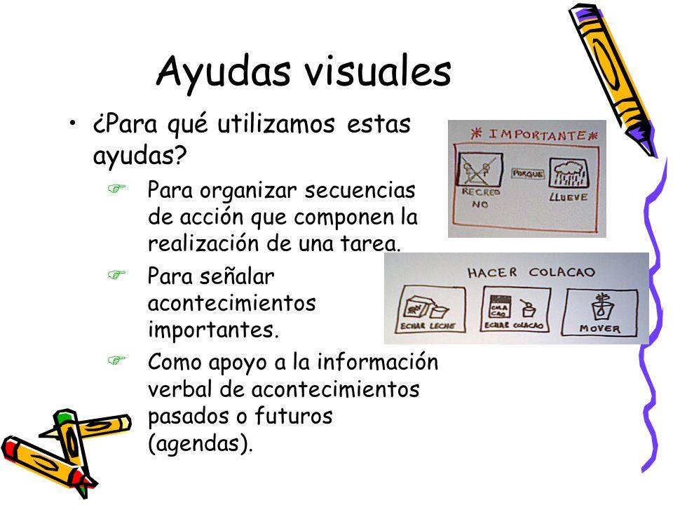 Ayudas visuales ¿Para qué utilizamos estas ayudas.
