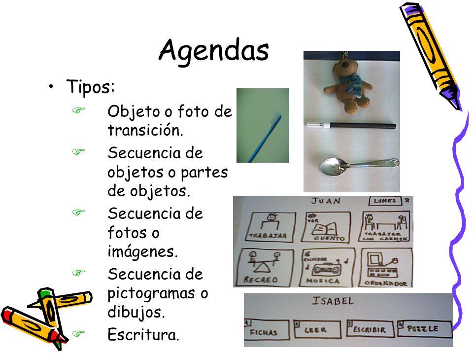 Agendas Tipos: FObjeto o foto de transición.FSecuencia de objetos o partes de objetos.