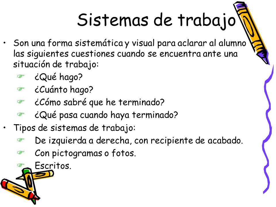 Sistemas de trabajo Son una forma sistemática y visual para aclarar al alumno las siguientes cuestiones cuando se encuentra ante una situación de trabajo: F¿Qué hago.
