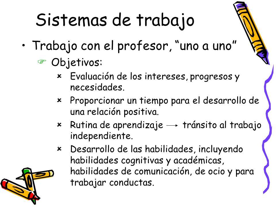 Sistemas de trabajo Trabajo con el profesor, uno a uno FObjetivos: ûEvaluación de los intereses, progresos y necesidades.