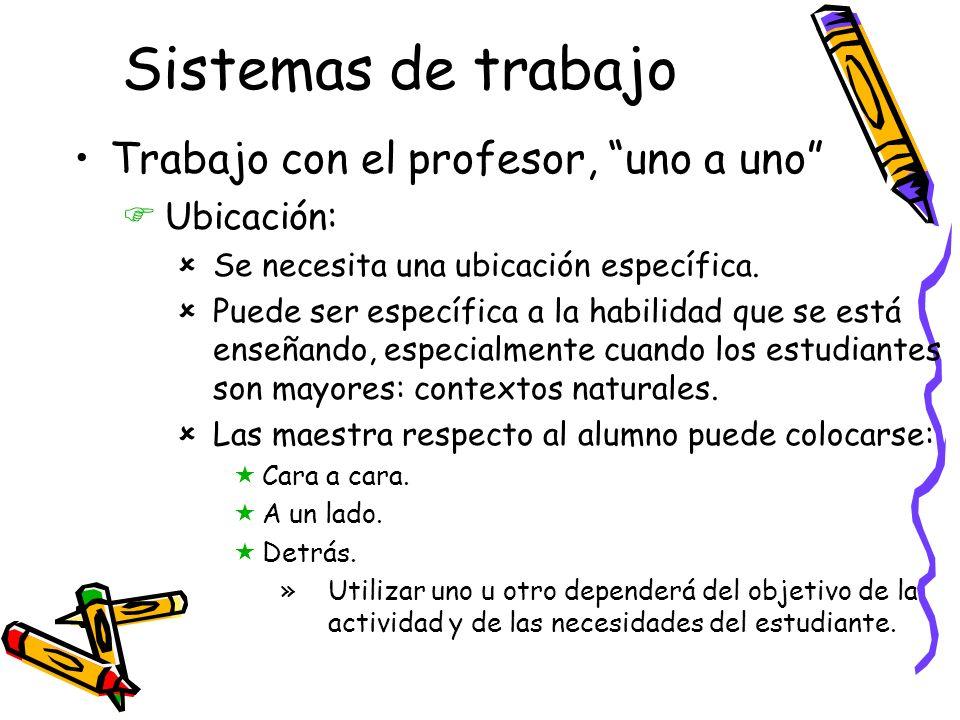 Sistemas de trabajo Trabajo con el profesor, uno a uno FUbicación: ûSe necesita una ubicación específica.