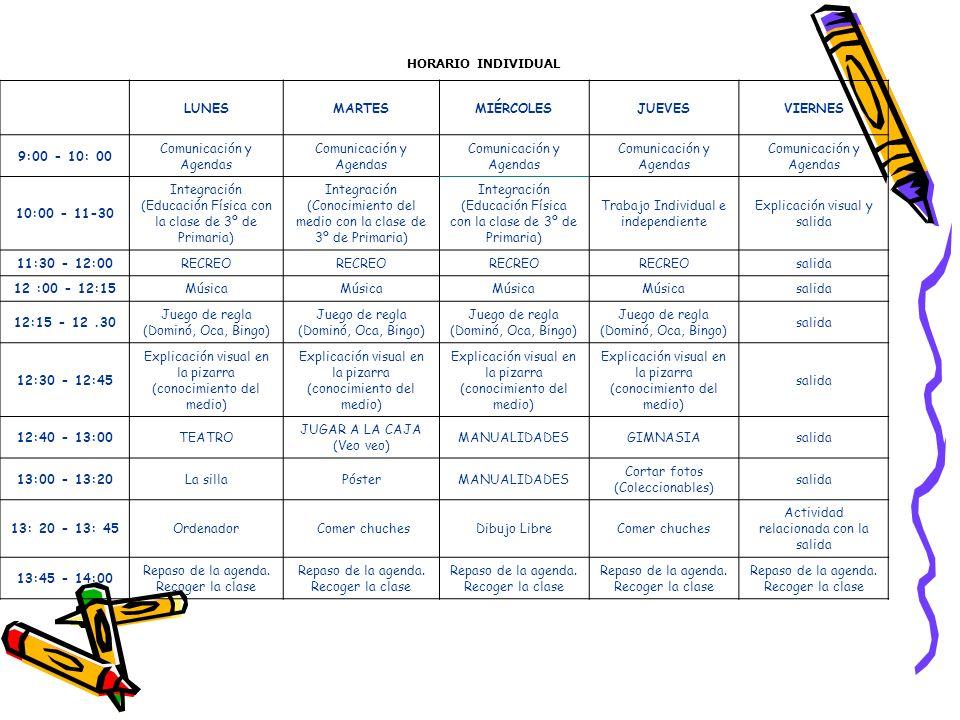 LUNESMARTESMIÉRCOLESJUEVESVIERNES 9:00 - 10: 00 Comunicación y Agendas 10:00 - 11-30 Integración (Educación Física con la clase de 3º de Primaria) Integración (Conocimiento del medio con la clase de 3º de Primaria) Integración (Educación Física con la clase de 3º de Primaria) Trabajo Individual e independiente Explicación visual y salida 11:30 - 12:00RECREO salida 12 :00 - 12:15Música salida 12:15 - 12.30 Juego de regla (Dominó, Oca, Bingo) salida 12:30 - 12:45 Explicación visual en la pizarra (conocimiento del medio) salida 12:40 - 13:00TEATRO JUGAR A LA CAJA (Veo veo) MANUALIDADESGIMNASIAsalida 13:00 - 13:20La sillaPósterMANUALIDADES Cortar fotos (Coleccionables) salida 13: 20 - 13: 45Ordenador Comer chuchesDibujo LibreComer chuches Actividad relacionada con la salida 13:45 - 14:00 Repaso de la agenda.