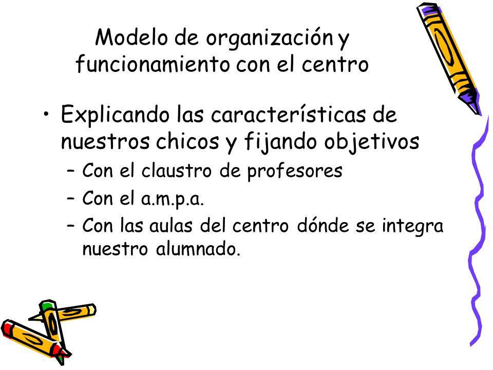 Modelo de organización y funcionamiento con el centro Explicando las características de nuestros chicos y fijando objetivos –Con el claustro de profesores –Con el a.m.p.a.