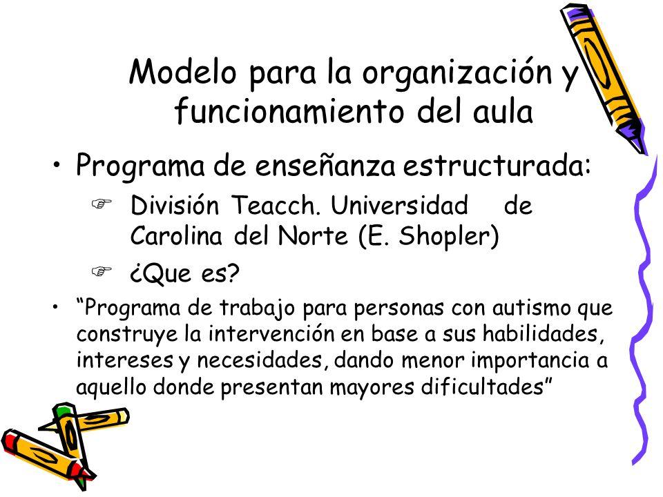 Modelo para la organización y funcionamiento del aula Programa de enseñanza estructurada: FDivisión Teacch.