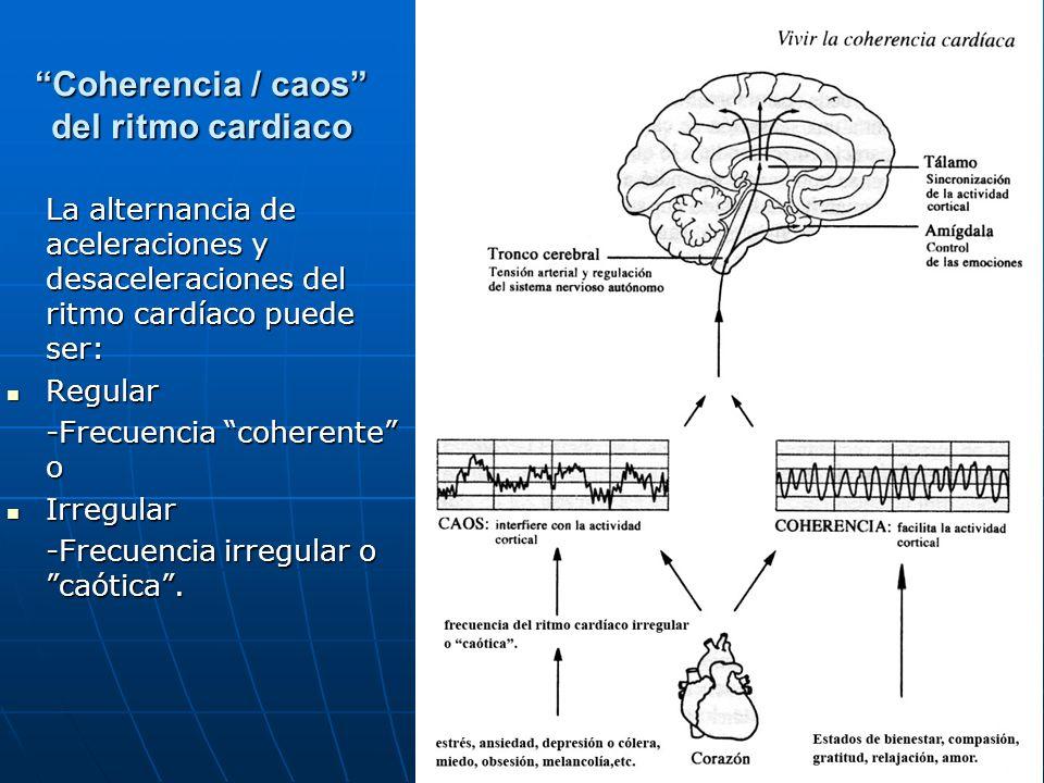 Coherencia / caos del ritmo cardiaco La alternancia de aceleraciones y desaceleraciones del ritmo cardíaco puede ser: Regular Regular -Frecuencia cohe