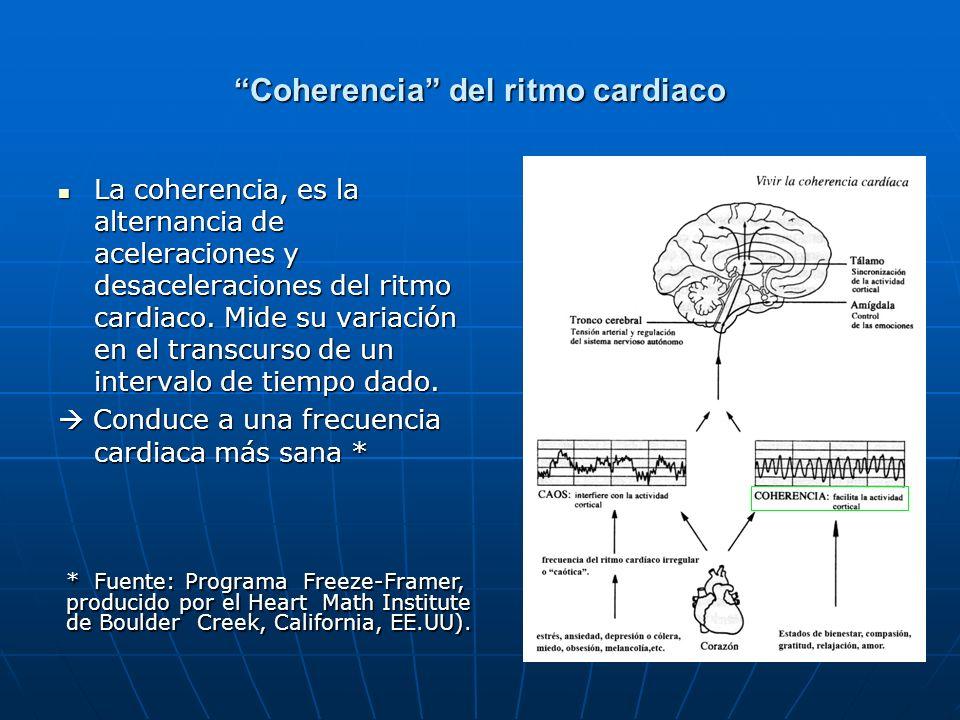 Coherencia del ritmo cardiaco La coherencia, es la alternancia de aceleraciones y desaceleraciones del ritmo cardiaco. Mide su variación en el transcu