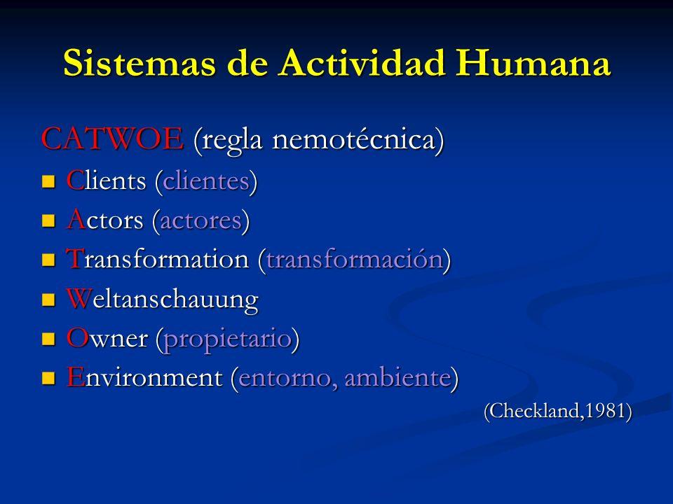 Sistemas de Actividad Humana CATWOE (regla nemotécnica) Clients (clientes) Clients (clientes) Actors (actores) Actors (actores) Transformation (transf
