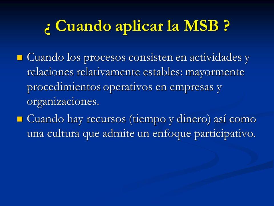 ¿ Cuando aplicar la MSB ? Cuando los procesos consisten en actividades y relaciones relativamente estables: mayormente procedimientos operativos en em