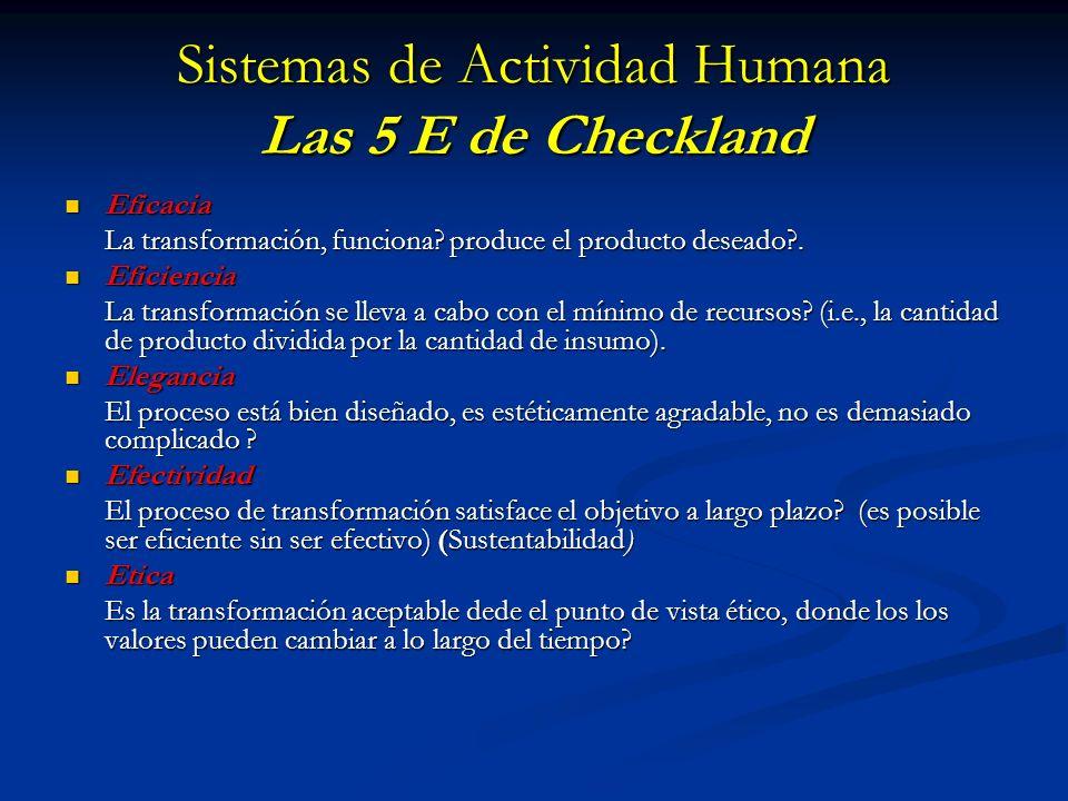 Sistemas de Actividad Humana Las 5 E de Checkland Eficacia Eficacia La transformación, funciona? produce el producto deseado?. Eficiencia Eficiencia L