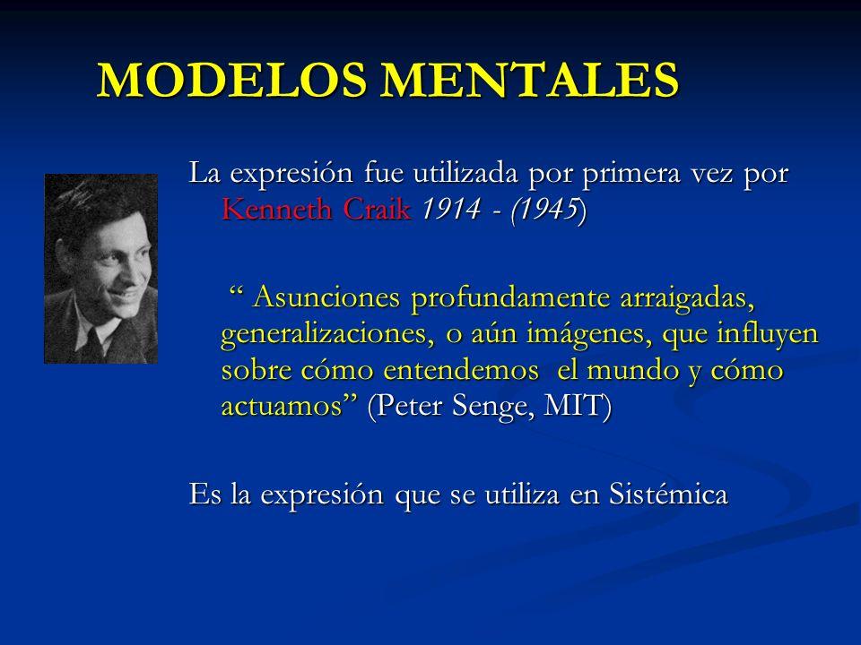MODELOS MENTALES La expresión fue utilizada por primera vez por Kenneth Craik 1914 - (1945) Asunciones profundamente arraigadas, generalizaciones, o a