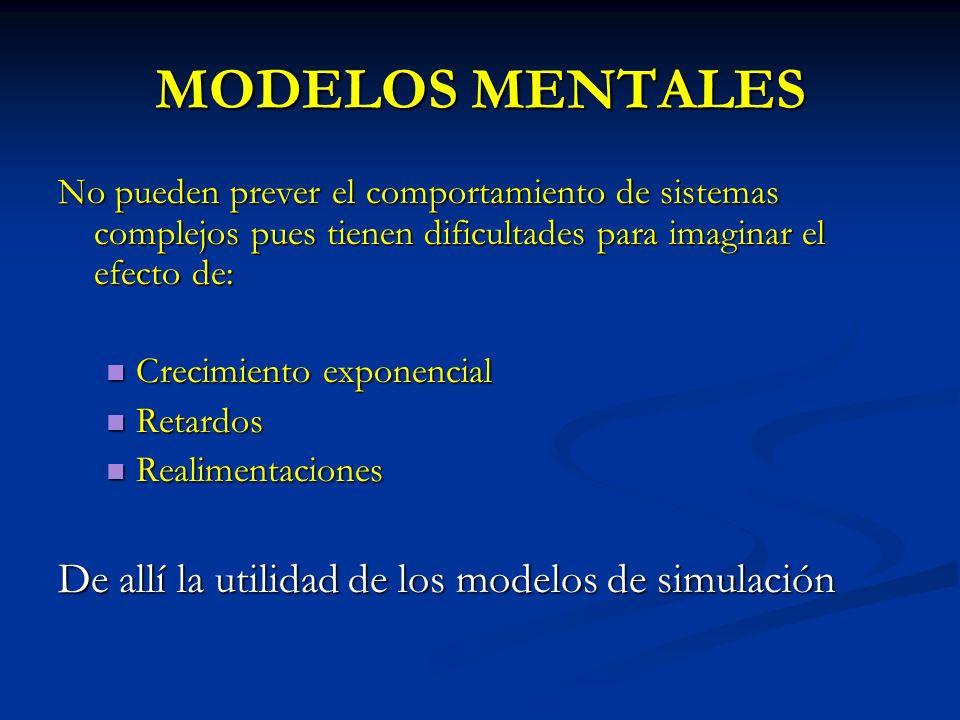 MODELOS MENTALES No pueden prever el comportamiento de sistemas complejos pues tienen dificultades para imaginar el efecto de: Crecimiento exponencial
