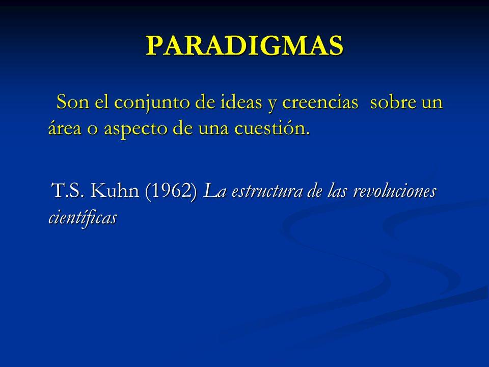 PARADIGMAS Son el conjunto de ideas y creencias sobre un área o aspecto de una cuestión. Son el conjunto de ideas y creencias sobre un área o aspecto